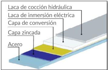 infografia-tricoat